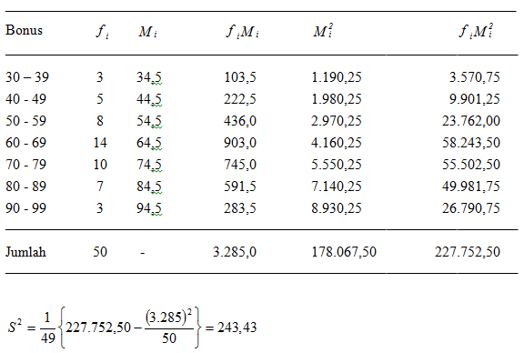 •statistik 5 serangkai dari data sbb: Statistik Deskriptif Digensia