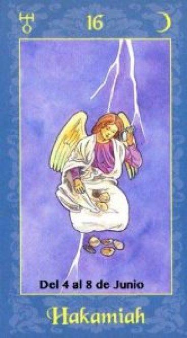 el ángel que te corresponde según tu fecha de nacimiento