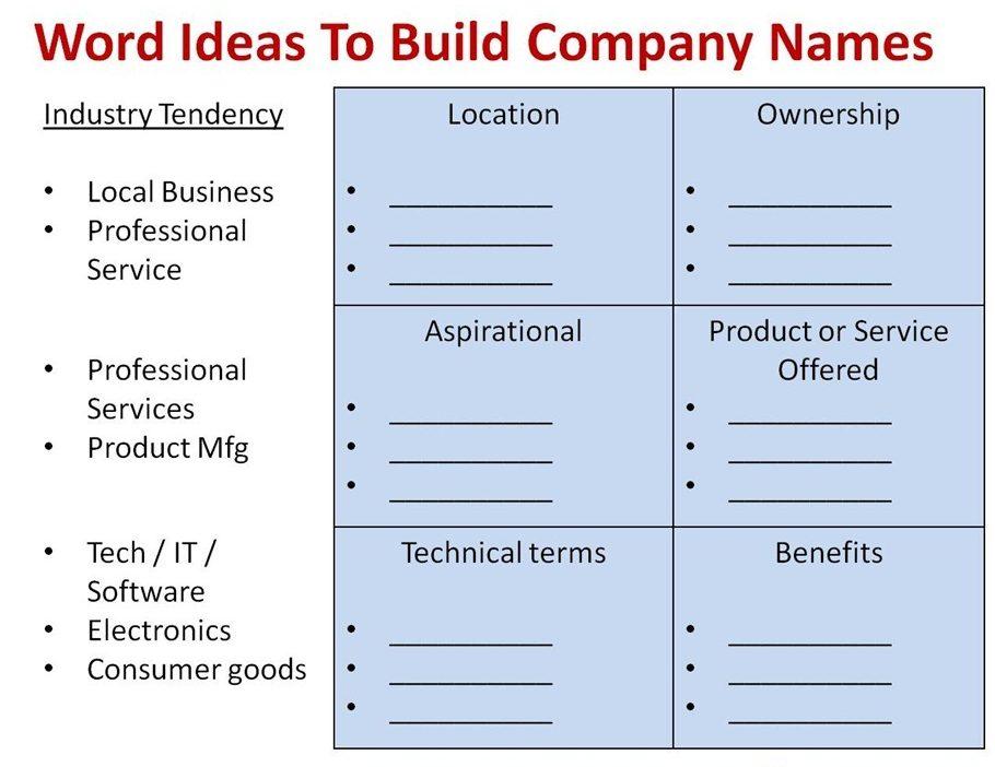 how to name a company image3