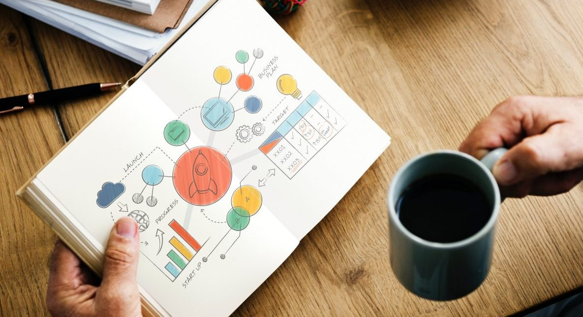 how to start a startup - market research