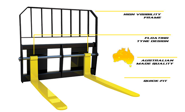 https://i1.wp.com/digga.co.za/wp-content/uploads/2019/07/features-benefits-pallet-forks-std.jpg?ssl=1