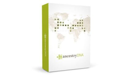 Popular genealogy websites