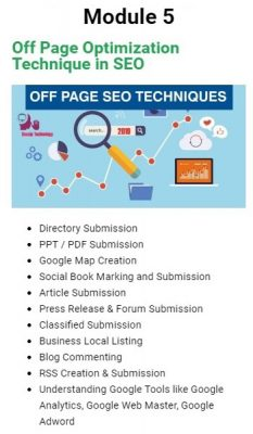 Learn Off-Page SEO