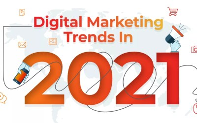DM Trends In 2021 You Don't Want To Miss