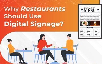 5 Reasons Your Restaurants Should Use Digital Signage In 2021
