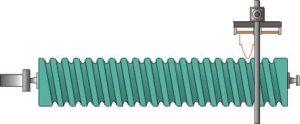 narzędzie drutu kształtowego
