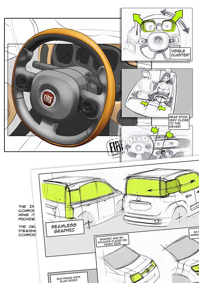FIAT PANDA デザインコンセプト
