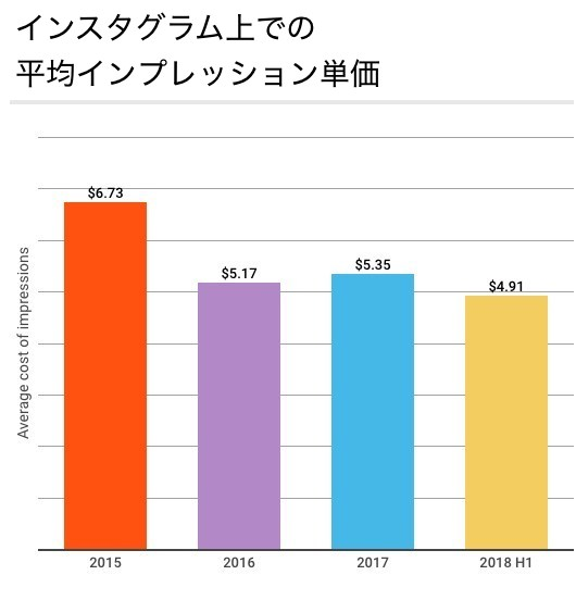 CPM.graph_