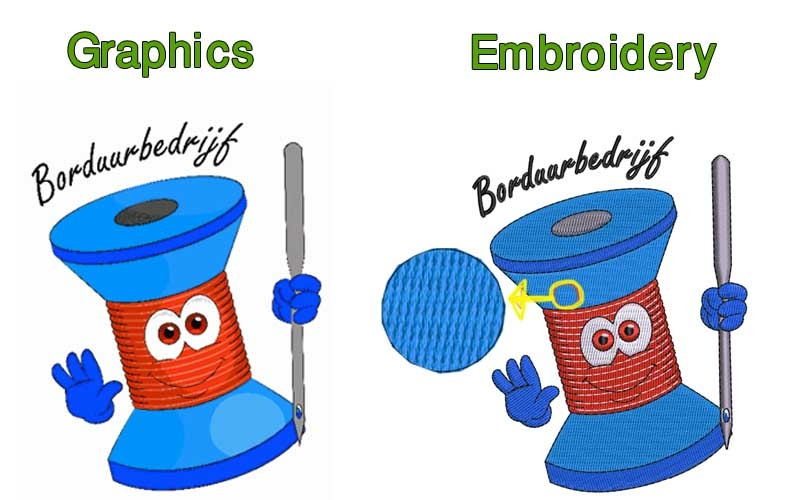 Convert picture to embroidery file