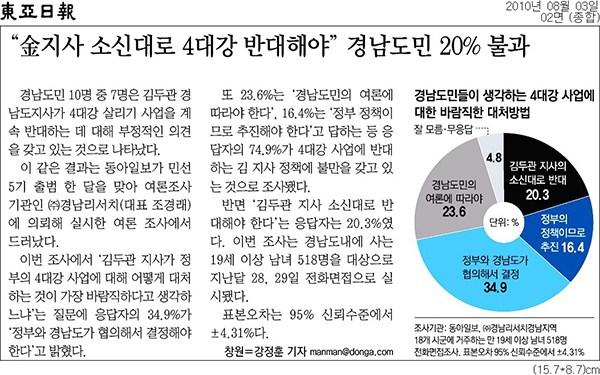 김두관 지사 소신대로 4대강 반대해야한다는 경남도민이 20%에 지나지 않는다는 동아일보 기사.