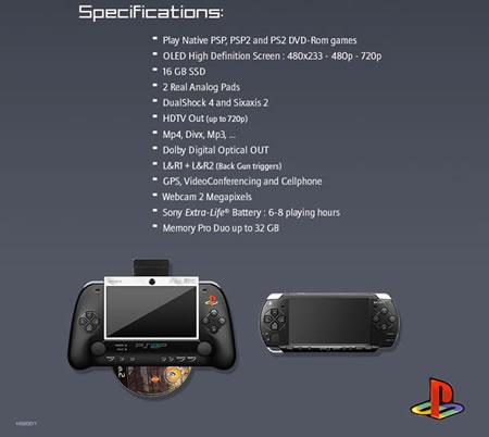 PSP2はゲームギアっぽい