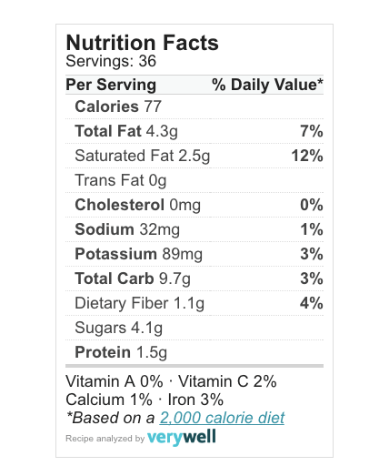 Nutritional Information for Oatmeal Banana Bites. Makes 36 servings.