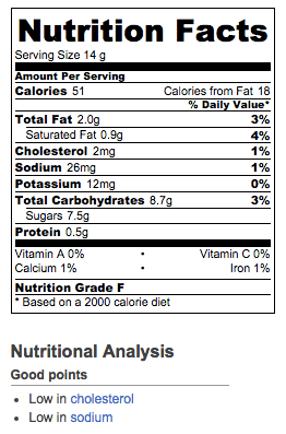 Nutrition Information based upon real butter, mix of semi-sweet and dark chocolate chips and 1/2 cup chocolate covered sunflower seeds as decoration on top.