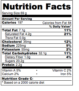 Nutritional Information for Apple Pear Cake at diginwithdana.com