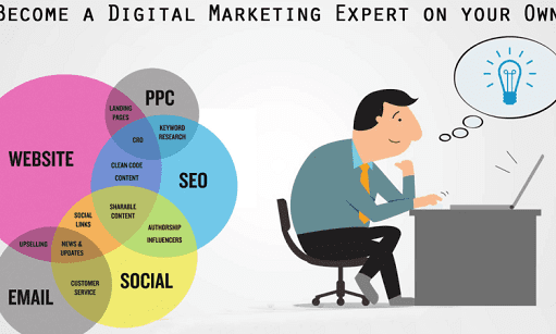 How to become a Digital Marketing Expert