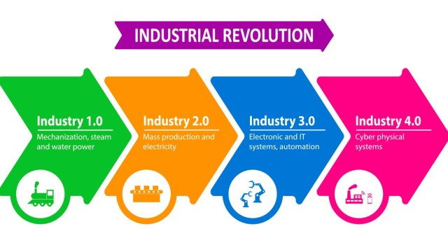 Industry 4.0 Waterston's Dan Burrows explores the fourth industrial revolution