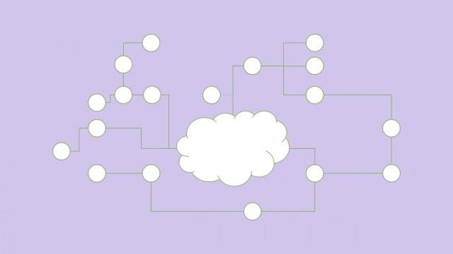 cloud spend
