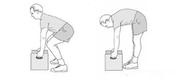 O uso dos cinturões abdominais lombares