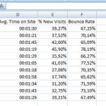 Exportando relatórios na nova versão do Google Analytics