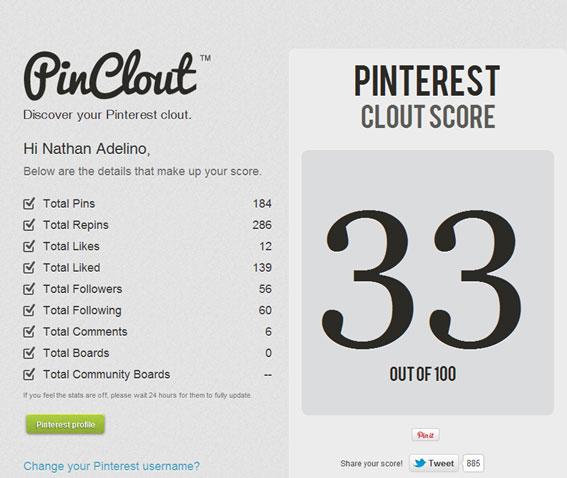 PinClout