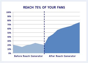 Reach Generator