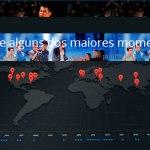Mapa dos Acontecimentos no Mundo
