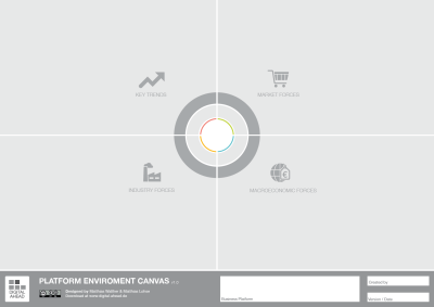 Platform Environment Canvas 1.0 Screenshot