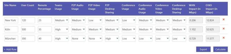 Microsoft Teams Bandbreiten-Kalkulator Überblick der Funktionen