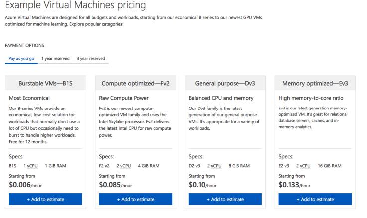 Übersicht einer Beispielrechnung mit dem Azure RI rechner von Microsoft
