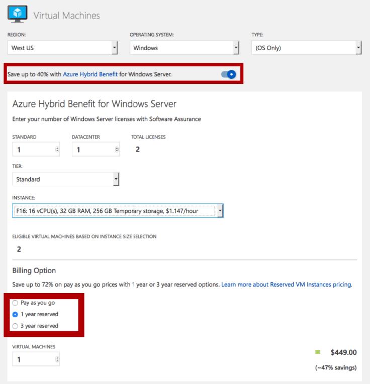 Der Screenshot zeigt die Berechnungsmöglichkeiten der Einsprapotenziale von Azure RI und HUB auf