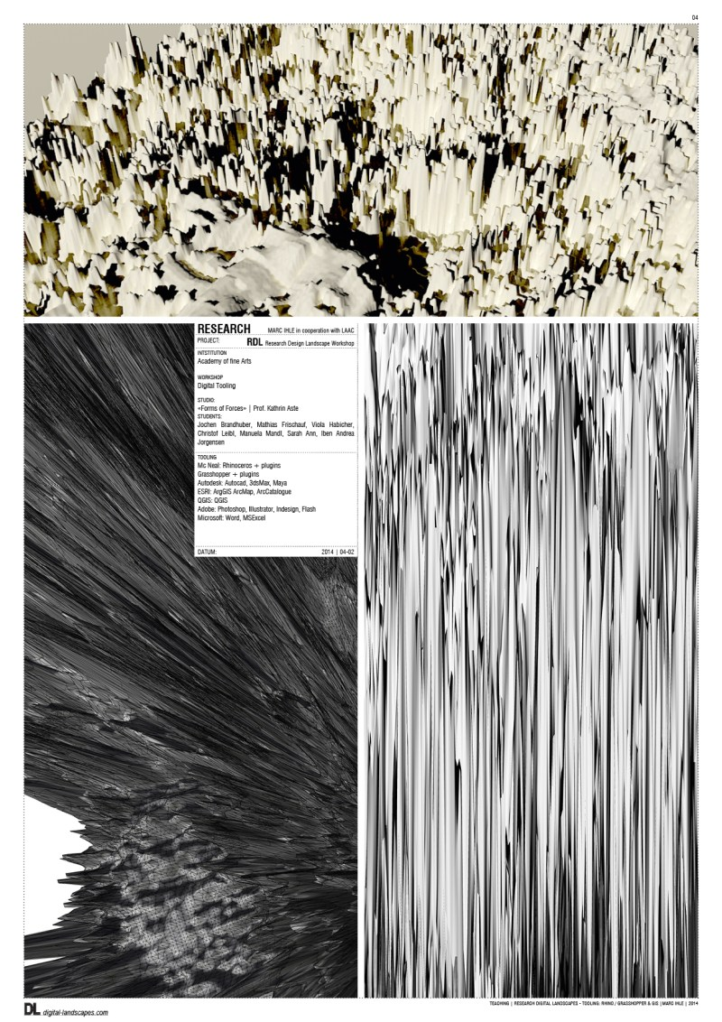 Digital Landscapes | Research and Workshop in Cooperation with LAAC Architects at the Academy of Fine Arts Vienna | Studio: