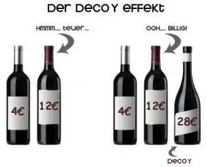 decoy-effekt-als-psychotrick-zur-erhoehung-der-conversionrate-300x241