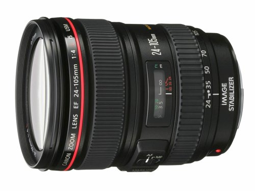 Most Popular DSLR Lenses