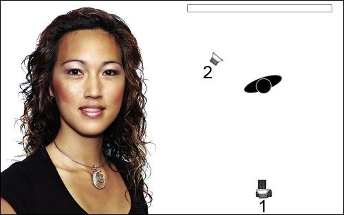 portrait-techniques-2.jpg