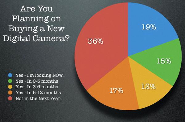 new-digital-camera.png