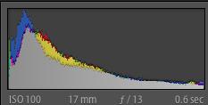 Comparing Gradient Neutral Density Filters To Lightroom Gradient Tool