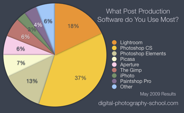 post-production-2009.png