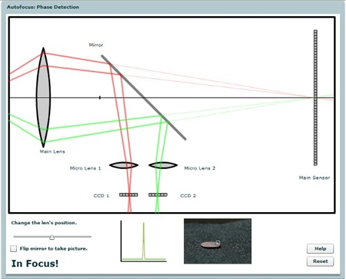 Technical Flash Applets From Stanford University Make Photography Learning Fun