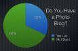 32% of dPS Readers Have a Photoblog [Poll Results]
