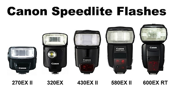 Image result for Canon flash