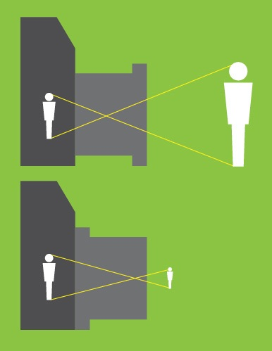 diagram showing how reverse lens photography works