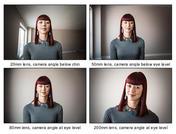 Lighting digital camera facial planes