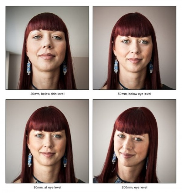 portraits at different focal lengths and camera angles