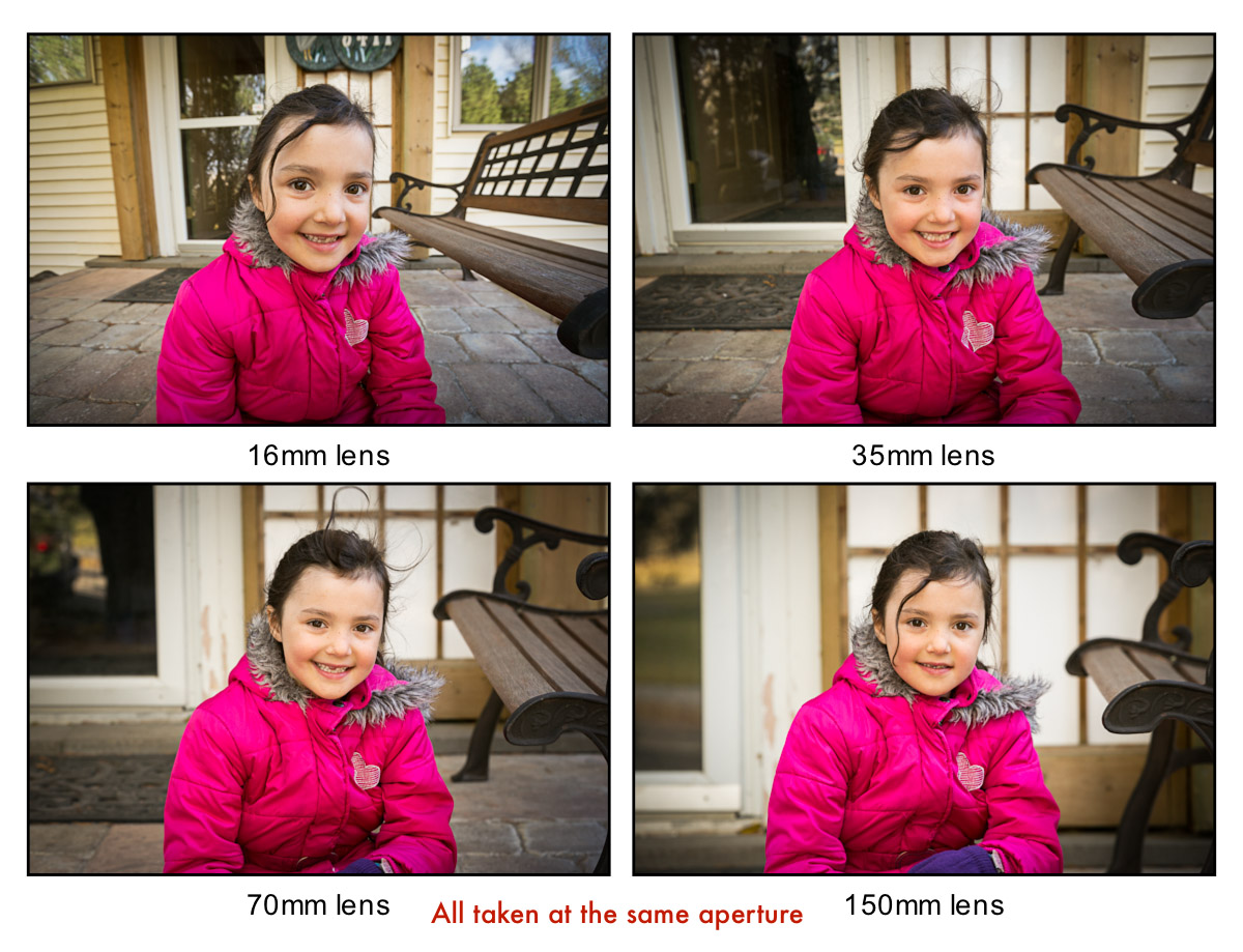 subject with different focal lengths