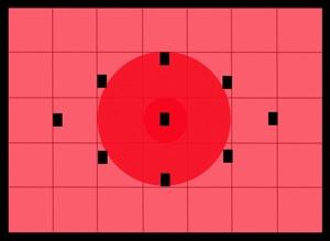 center-weighted.jpg