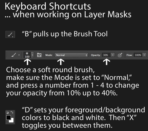 LayerMaskShortcuts