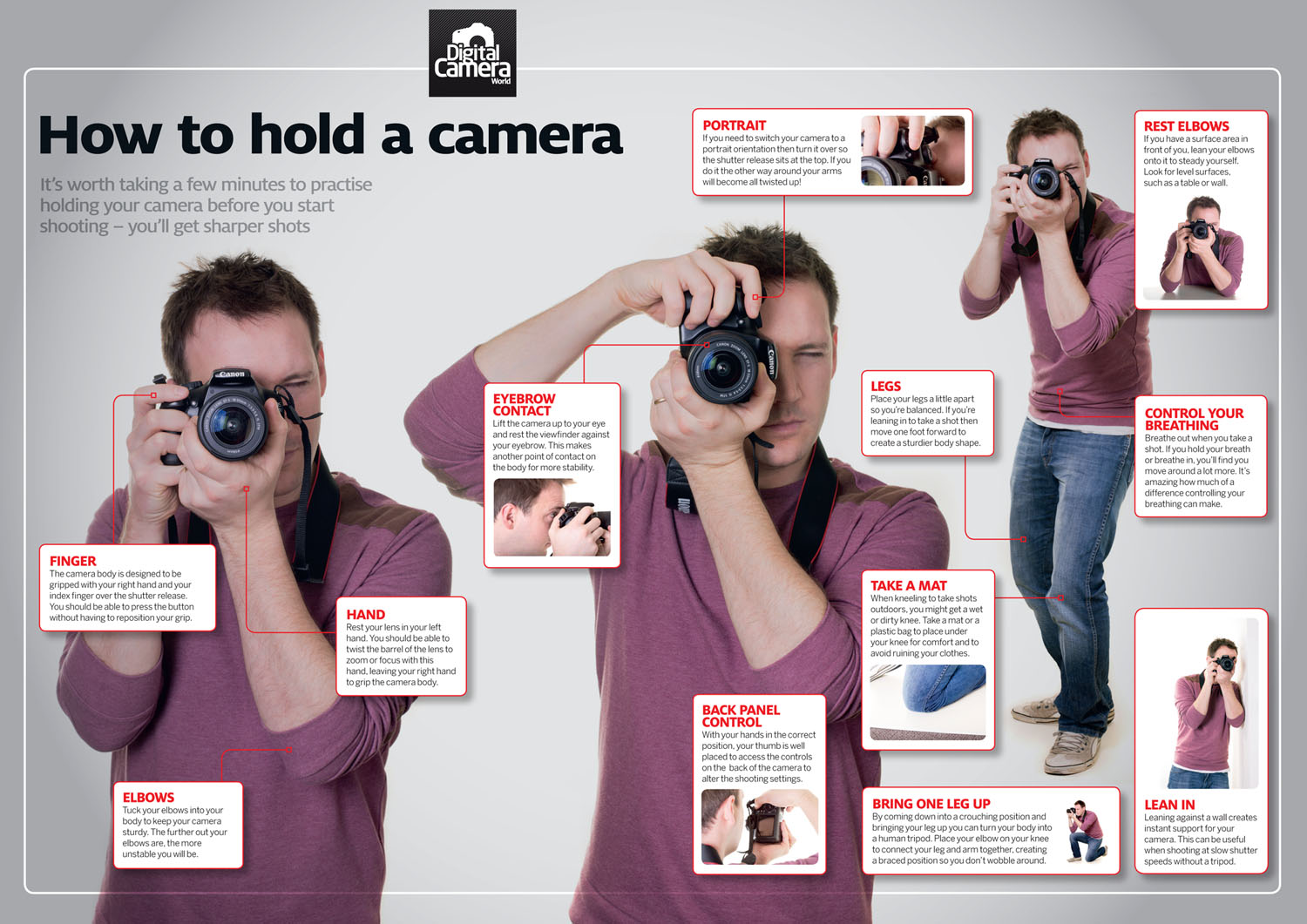 How to hold a camera cheat sheet