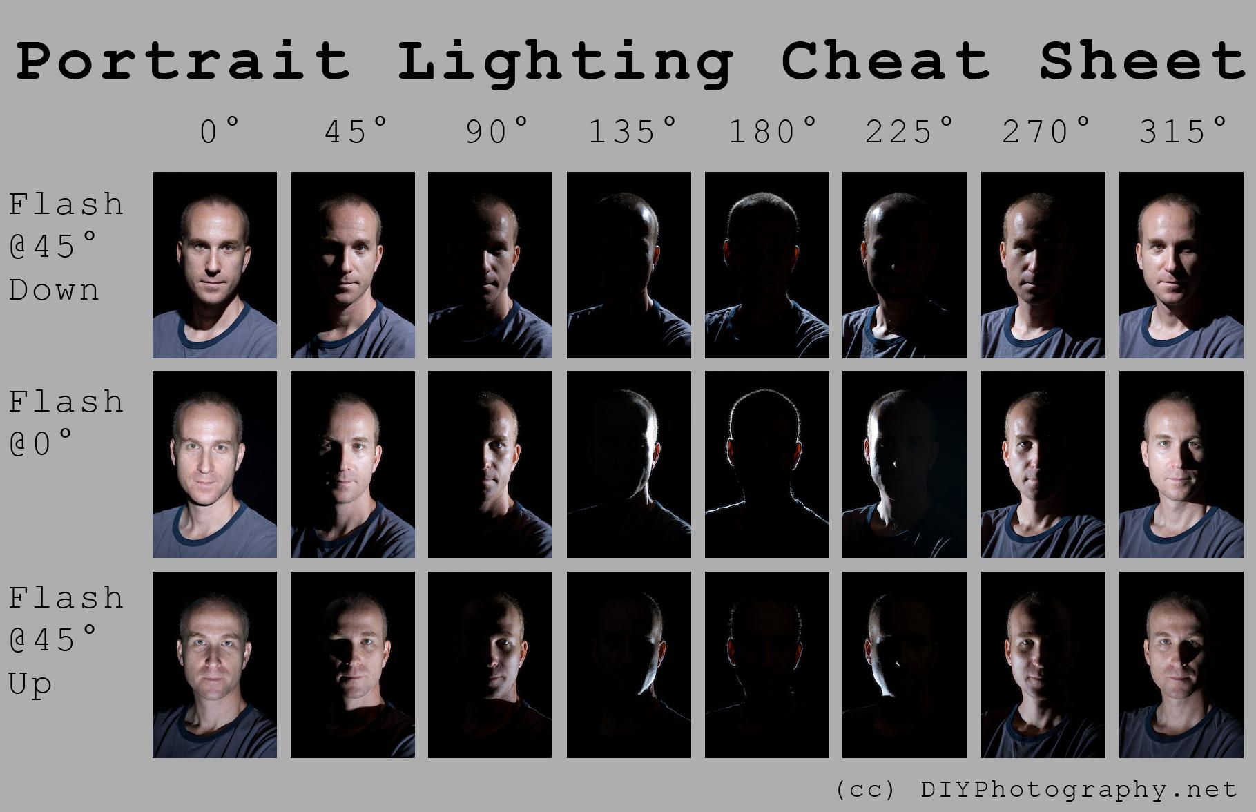05-portrait-lighting-full