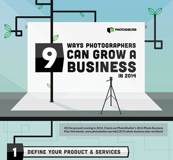 26 photography business plan