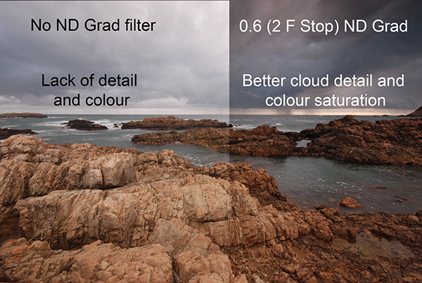 Using Graduated Neutral Density Filters For Landscape